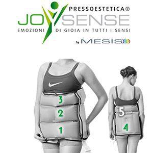 Kit estetica JoySense Pressoestetica