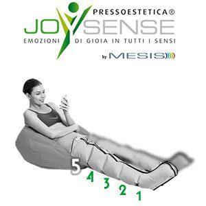 Gambale di ricambio JoySense Pressoestetica